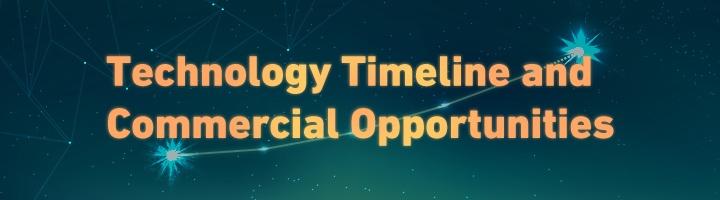 Tech Timeline