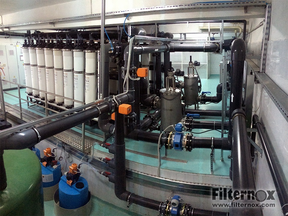 Filters For Well Water Filtration Systems Filternox